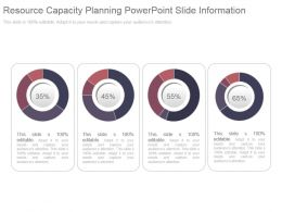 Resource Capacity Planning Powerpoint Slide Information