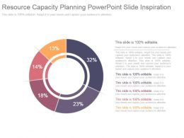 Resource Capacity Planning Powerpoint Slide Inspiration