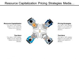 Resource Capitalization Pricing Strategies Media Planning Material Planning Cpb