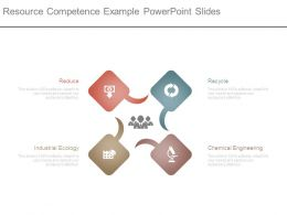Resource Competence Example Powerpoint Slides