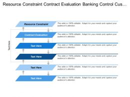 Resource Constraint Contract Evaluation Banking Control Customer Protection