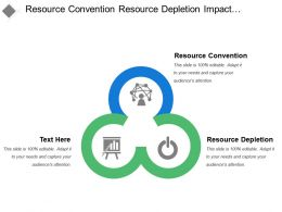 Resource Convention Resource Depletion Impact Global Warming Pollution Prevention