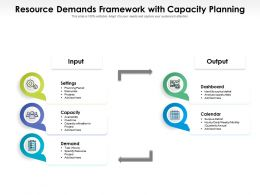 Resource Demands Framework With Capacity Planning