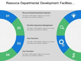 Resource Departmental Development Facilities Operations Management Sales Forecasts