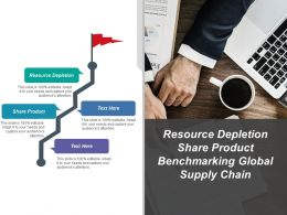 Resource Depletion Share Product Benchmarking Global Supply Chain