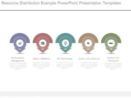 Resource Distribution Example Powerpoint Presentation Templates