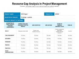 Resource Gap Analysis In Project Management