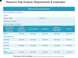 Resource Gap Analysis Requirements And Implication Ppt Example