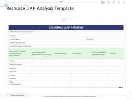 Resource Gap Analysis Template Mckinsey 7s Strategic Framework Project Management Ppt Clipart