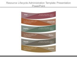 Resource Lifecycle Administration Template Presentation Powerpoint