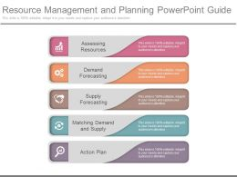 Resource Management And Planning Powerpoint Guide