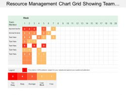 Resource Management Chart Grid Showing Team Members Work Load