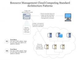 Resource Management Cloud Computing Standard Architecture Patterns Ppt Presentation Diagram