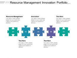 Resource Management Innovation Portfolio Construction Strategies Data Management Cpb