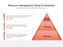 Resource Management Model For Business