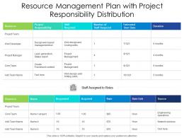 Resource Management Plan With Project Responsibility Distribution
