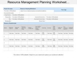 Resource Management Planning Worksheet Showing Resource Requirements
