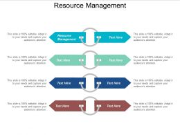 Resource Management Ppt Powerpoint Presentation Gallery Mockup Cpb