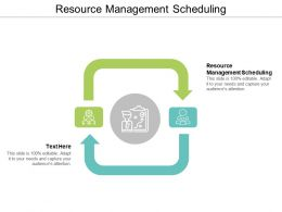 Resource Management Scheduling Ppt Powerpoint Presentation Portfolio Layouts Cpb