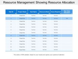 Resource Management Showing Resource Allocation