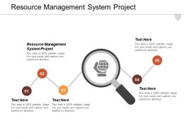 Resource Management System Project Ppt Powerpoint Presentation Layouts Graphic Tips Cpb