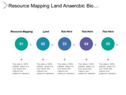Resource Mapping Land Anaerobic Bio Conversion Size Reduction Coal