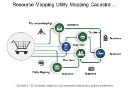 Resource Mapping Utility Mapping Cadastral Mapping Land Use