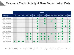 Resource Matrix Activity And Role Table Having Dots