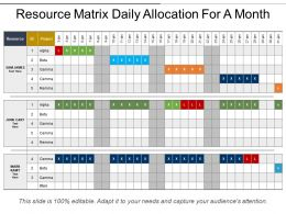 Resource Matrix Daily Allocation For A Month
