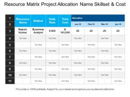 Resource Matrix Project Allocation Name Skillset And Cost