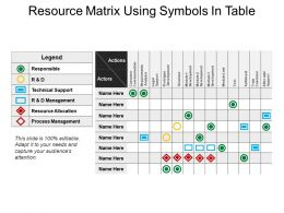 Resource Matrix Using Symbols In Table