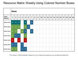 Resource Matrix Weekly Using Colored Number Boxes