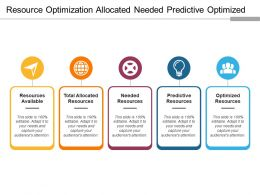 Resource Optimization Allocated Needed Predictive Optimized