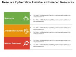 Resource Optimization Available And Needed Resources