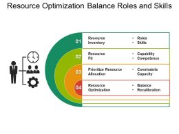 Resource Optimization Balance Roles And Skills