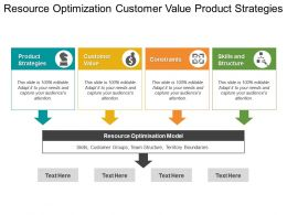 Resource Optimization Customer Value Product Strategies