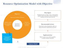Resource Optimization Model With Objective Ppt Example Introduction