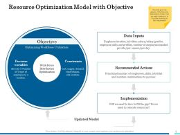 Resource Optimization Model With Objective Ppt Pictures Brochure