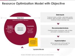 Resource Optimization Model With Objective Ppt Powerpoint Presentation Ideas Format