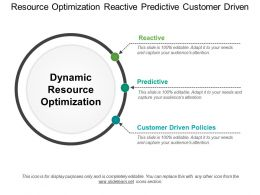 Resource Optimization Reactive Predictive Customer Driven