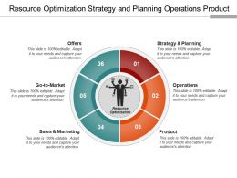Resource Optimization Strategy And Planning Operations Product