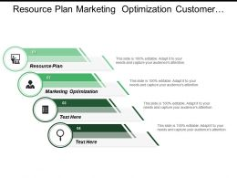 Resource Plan Marketing Optimization Customer Validation Strategic Framework