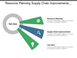 Resource Planning Supply Chain Improvements Talent Management Management System Cpb