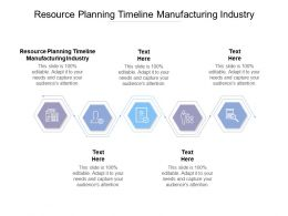 Resource Planning Timeline Manufacturing Industry Ppt Powerpoint Presentation Ideas Cpb