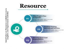 Resource Process Gears Ppt Powerpoint Presentation Inspiration Background Image