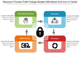 Resource Process Profit Change Models With Boxes And Icon In Center