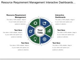 Resource Requirement Management Interactive Dashboards Data Visualization Customer Needs