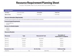 Resource Requirement Planning Sheet