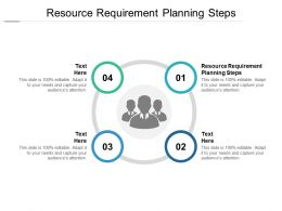 Resource Requirement Planning Steps Ppt Powerpoint Presentation Icons Cpb