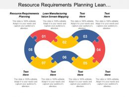 Resource Requirements Planning Lean Manufacturing Value Stream Mapping Cpb